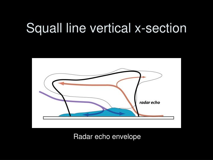 Squall line vertical x-section