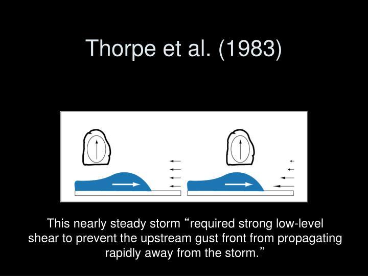 Thorpe et al. (1983)