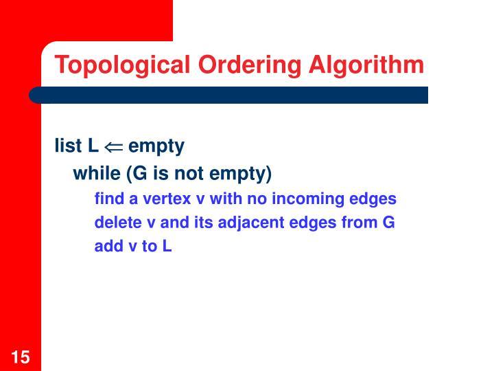 Topological Ordering Algorithm