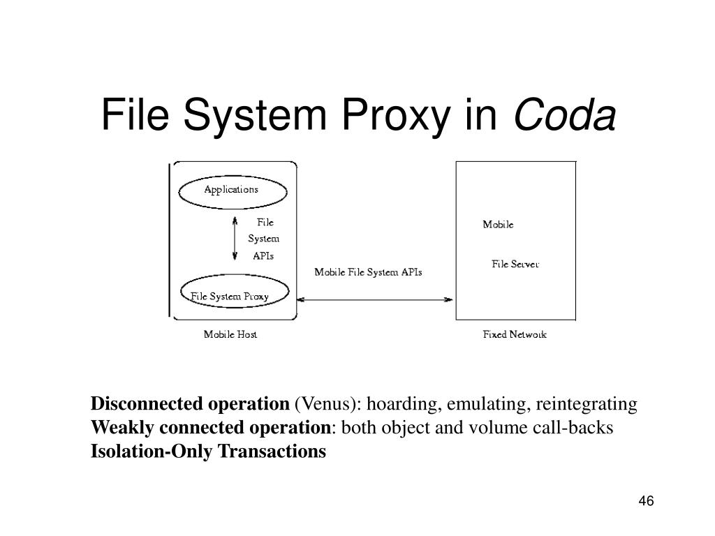 File System Proxy in