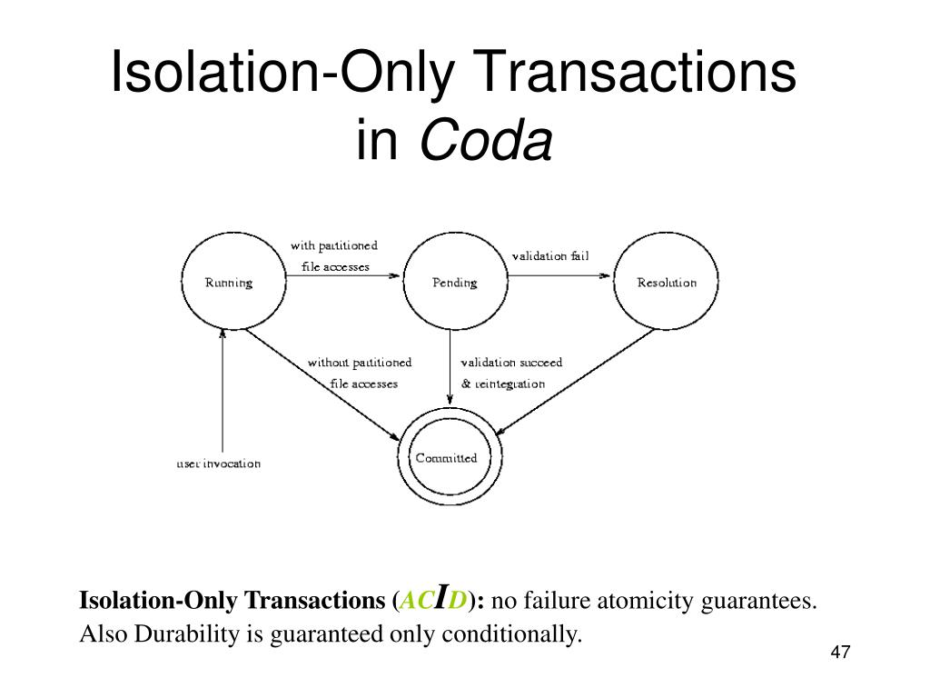 Isolation-Only Transactions