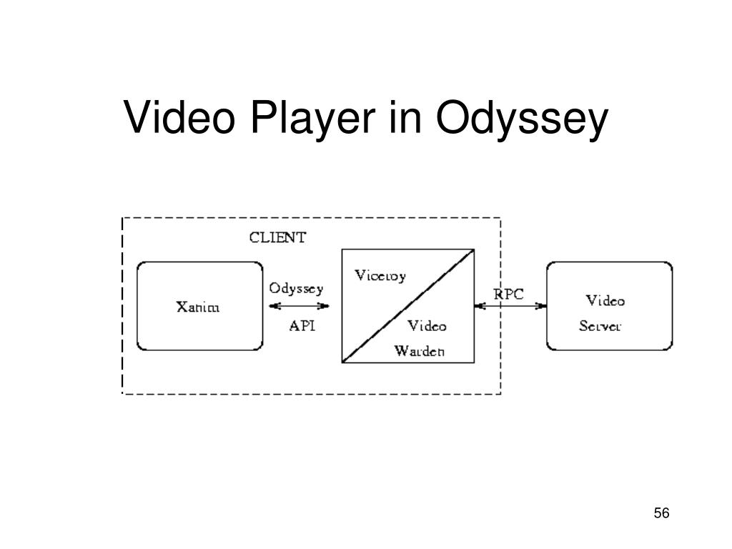 Video Player in Odyssey