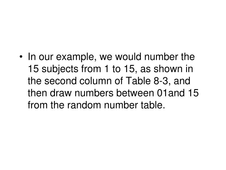 In our example, we would number the 15 subjects from 1 to 15, as shown in the second column of Table 8-3, and then draw numbers between 01and 15 from the random number table.