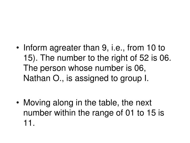 Inform agreater than 9, i.e., from 10 to 15). The number to the right of 52 is 06. The person whose number is 06, Nathan O., is assigned to group I.