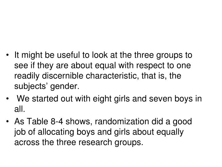 It might be useful to look at the three groups to see if they are about equal with respect to one readily discernible characteristic, that is, the subjects' gender.