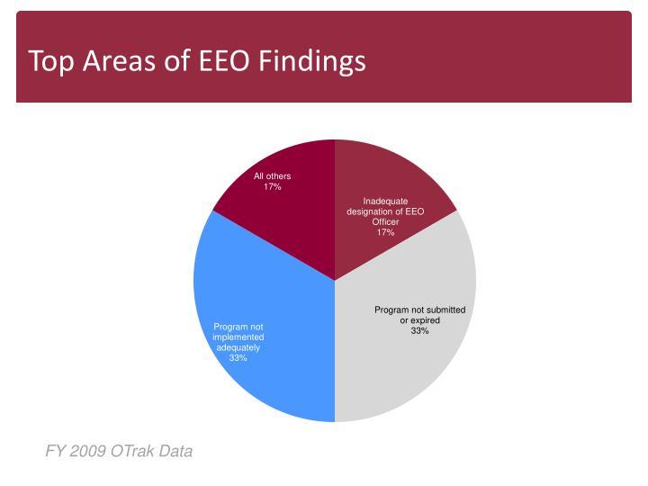 Top Areas of EEO Findings