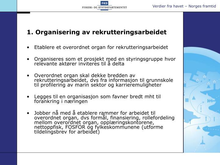 1. Organisering av rekrutteringsarbeidet