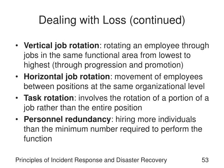 Dealing with Loss (continued)