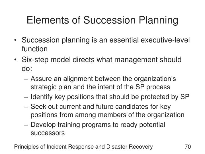 Elements of Succession Planning