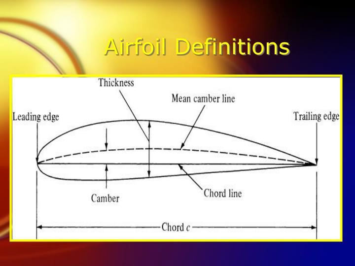 Airfoil Definitions
