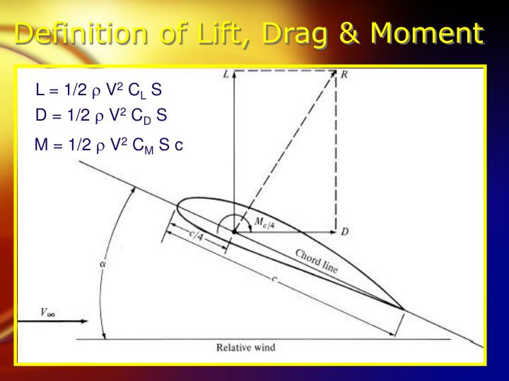 Definition of Lift, Drag & Moment