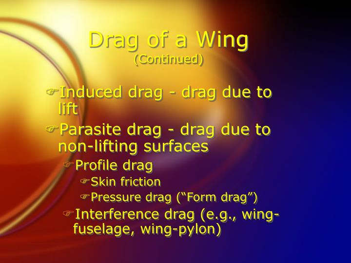Drag of a Wing