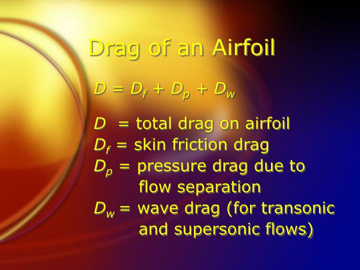 Drag of an Airfoil