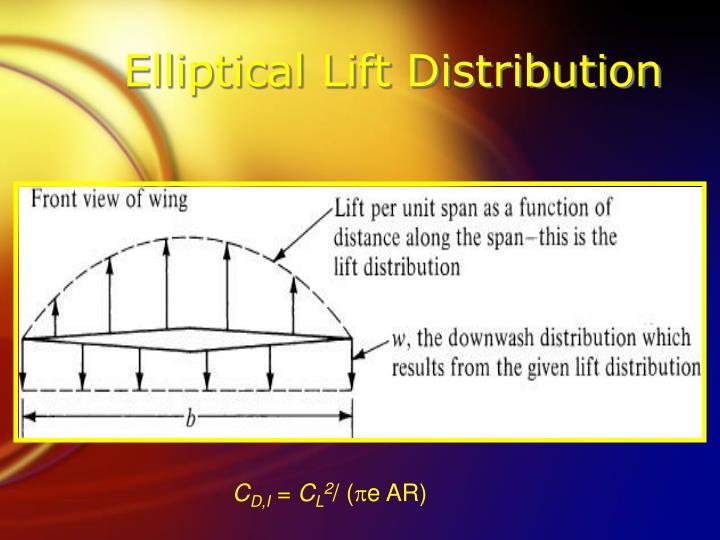 Elliptical Lift Distribution