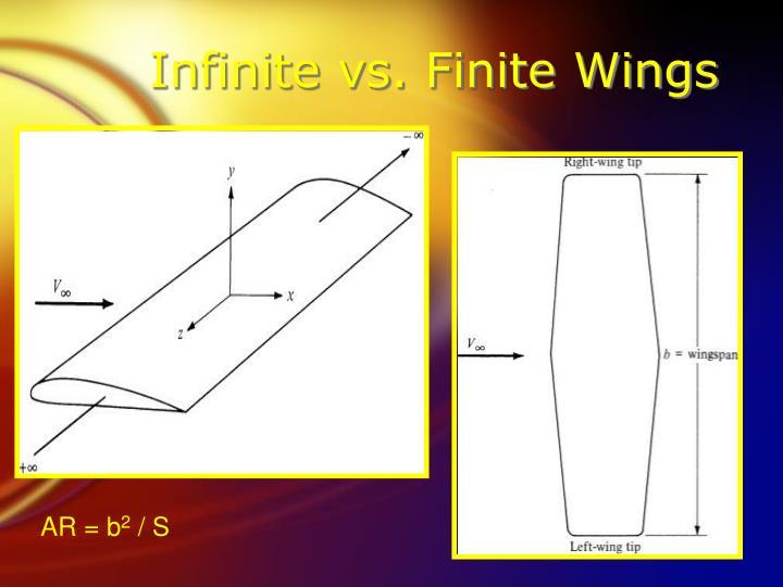 Infinite vs. Finite Wings