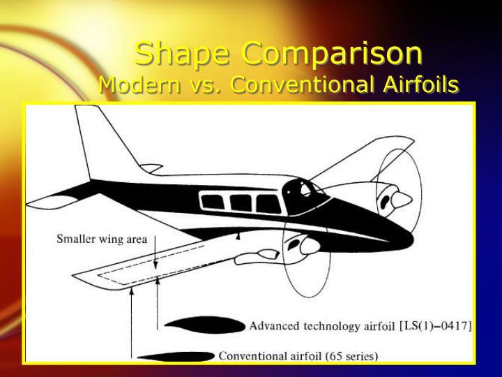 Shape Comparison