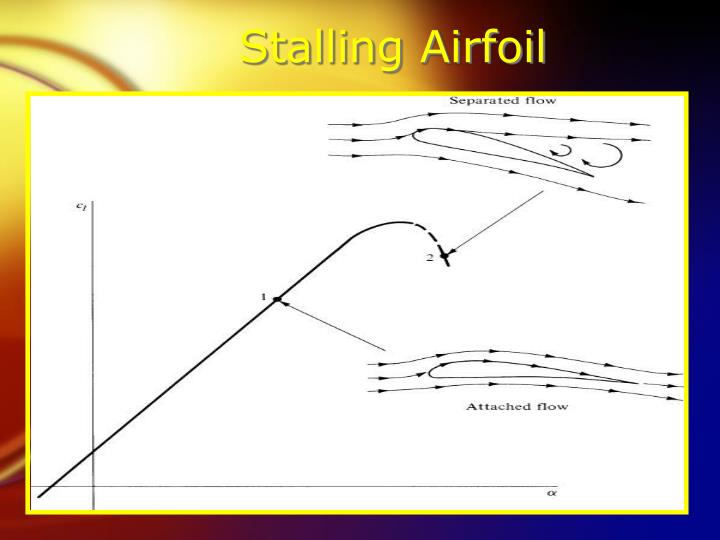 Stalling Airfoil