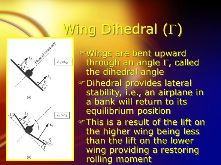 Wing Dihedral (