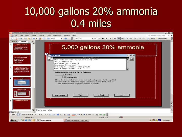 10,000 gallons 20% ammonia