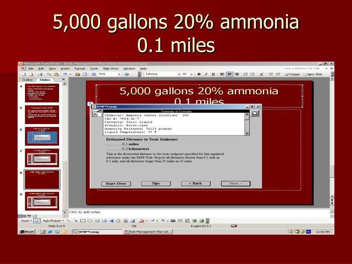 5,000 gallons 20% ammonia