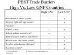 pest trade barriers high vs low gnp countries
