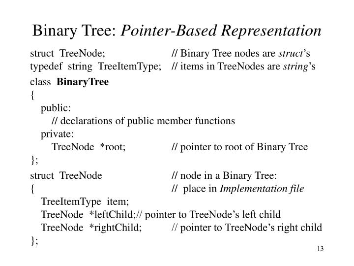 Binary Tree: