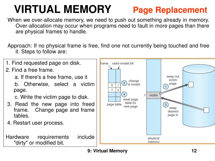 Page Replacement