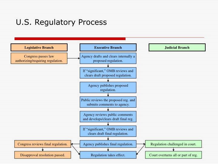 U s r egulatory process