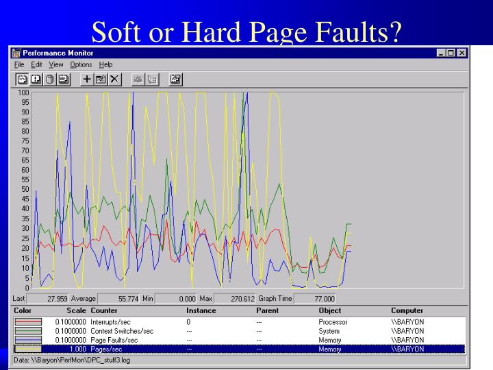 Soft or Hard Page Faults?