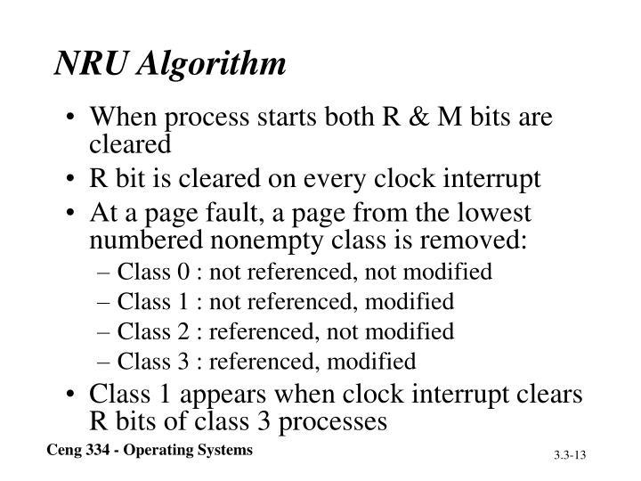 NRU Algorithm