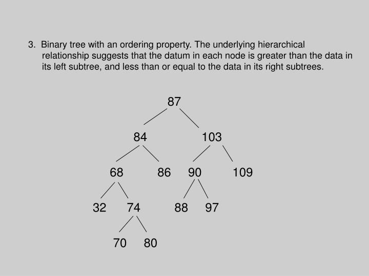 3.  Binary tree with an ordering property. The underlying hierarchical relationship suggests that the datum in each node is greater than the data in its left subtree, and less than or equal to the data in its right subtrees.