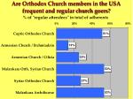 are orthodox church members in the usa frequent and regular church goers33