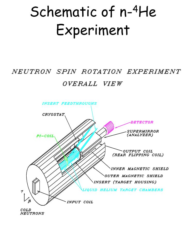 Schematic of n-