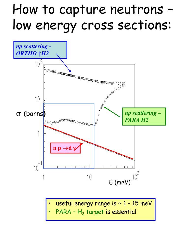 How to capture neutrons –