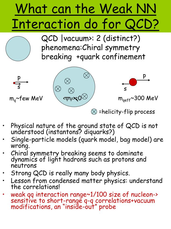 What can the Weak NN Interaction do for QCD?