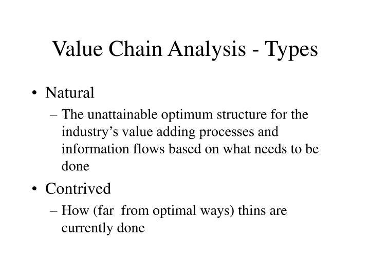 Value Chain Analysis - Types