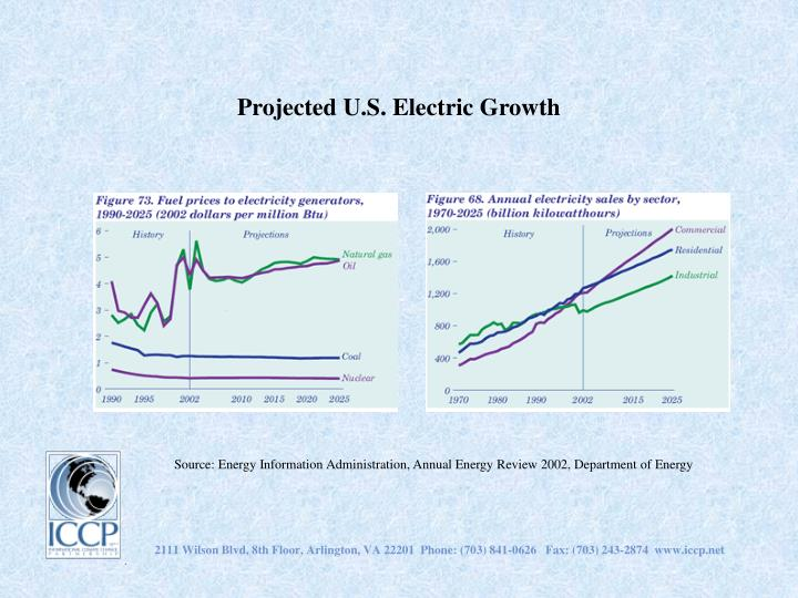 Projected U.S. Electric Growth