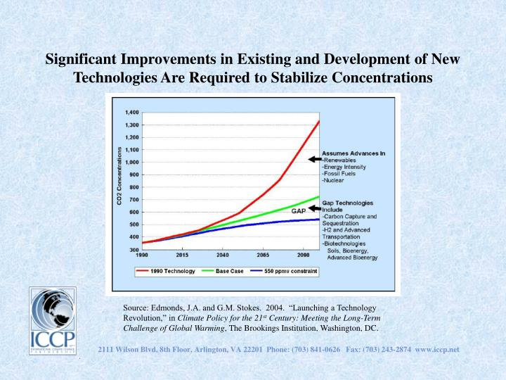 Significant Improvements in Existing and Development of New Technologies Are Required to Stabilize Concentrations