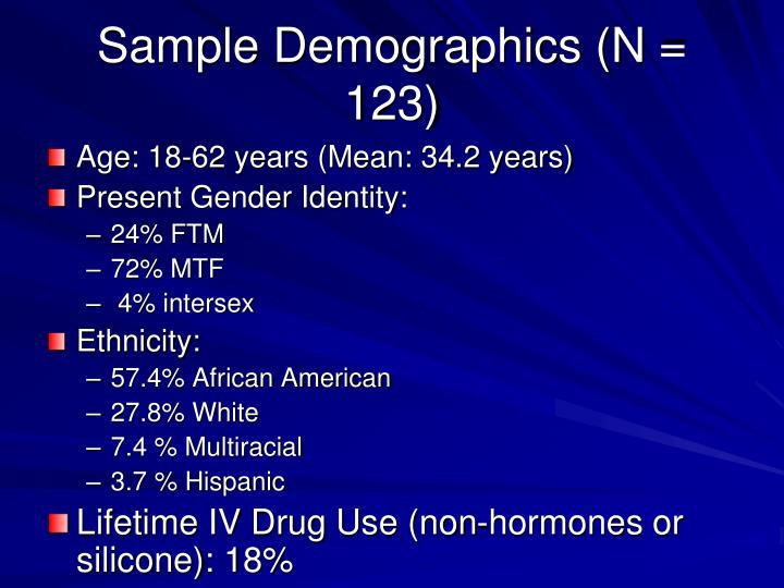 Sample Demographics (N = 123)