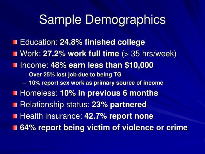 Sample Demographics