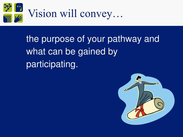 Vision will convey…