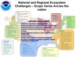 national and regional ecosystem challenges scope varies across the nation