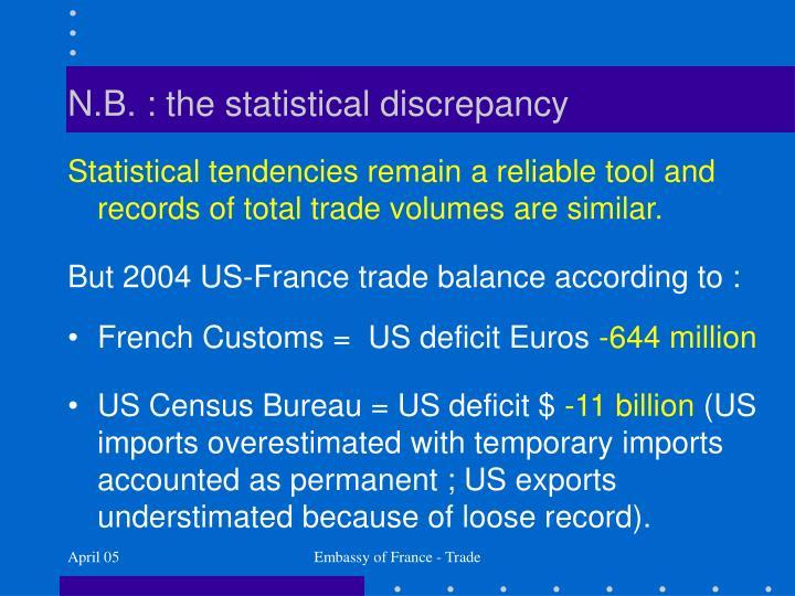N.B. : the statistical discrepancy