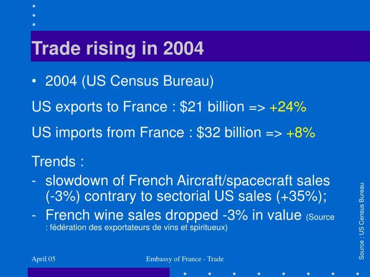 Trade rising in 2004