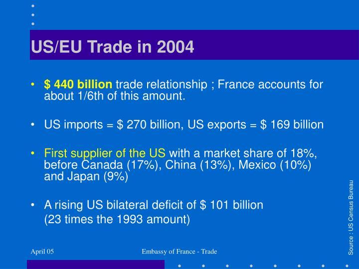 US/EU Trade in 2004