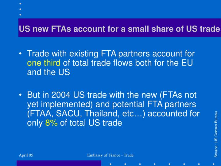 US new FTAs account for a small share of US trade