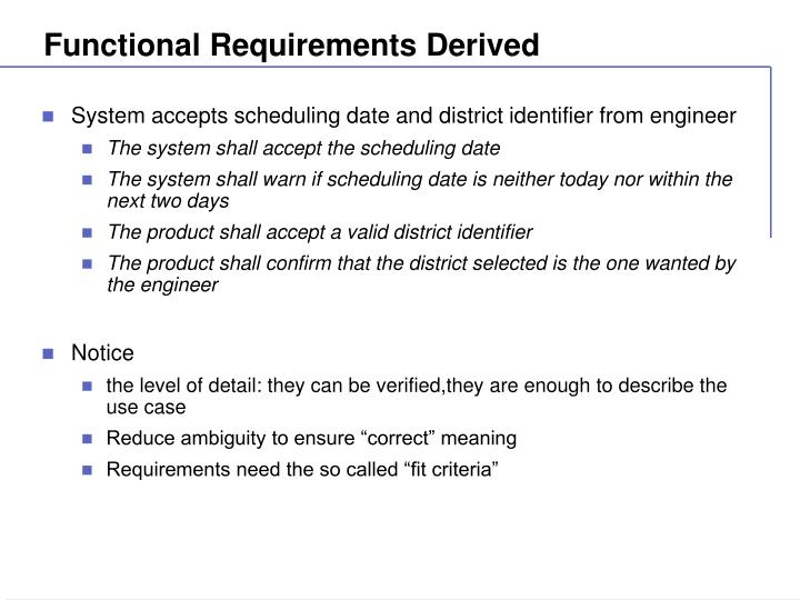 Functional Requirements Derived