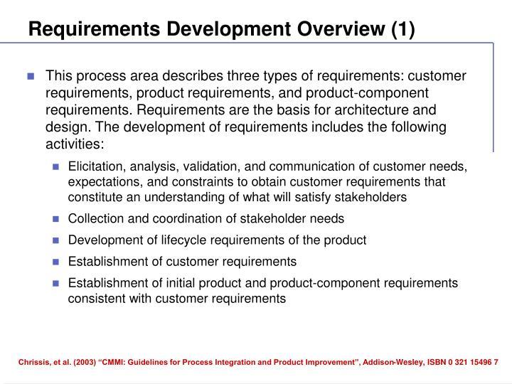 Requirements Development Overview (1)