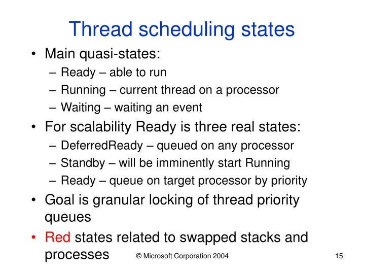 Thread scheduling states