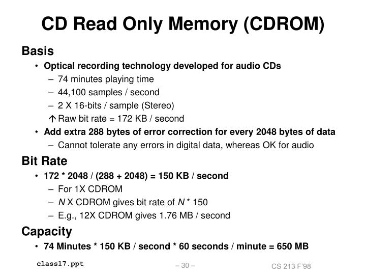 CD Read Only Memory (CDROM)